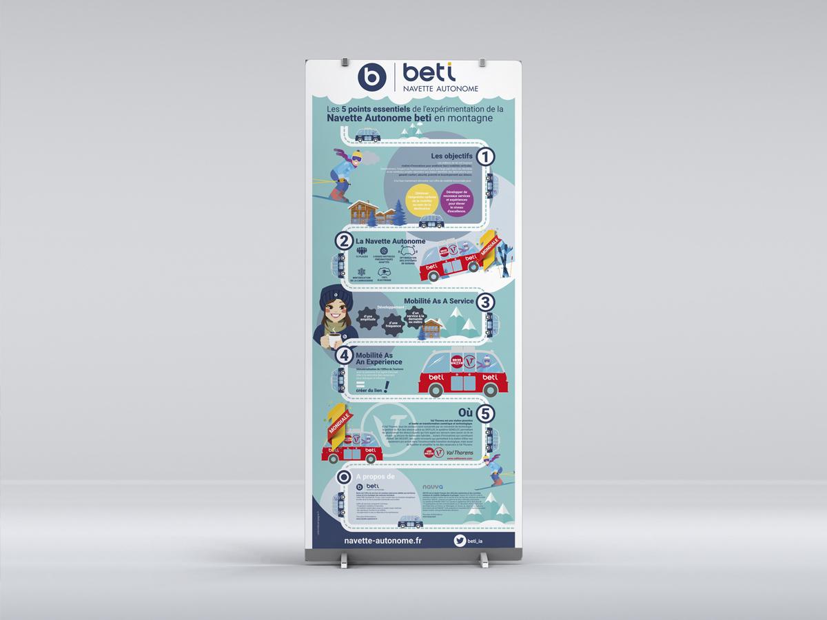 Un brin de campagne, Agence de communication, Lyon - Beti